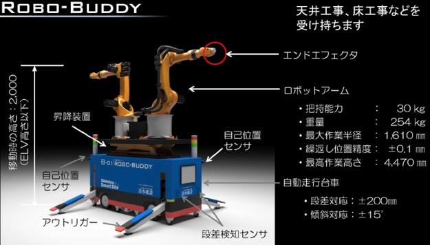 天井工事、床工事などを受け持つロボット