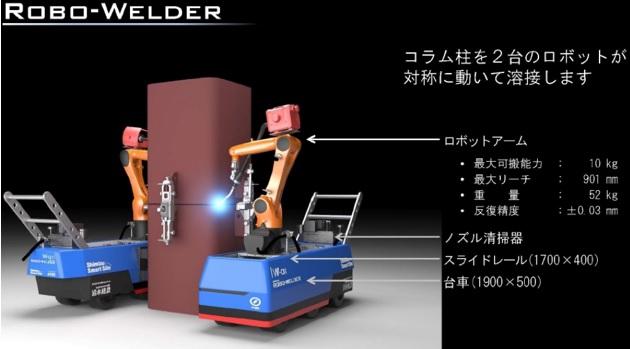 コラム柱を2台のロボットが対称に動いて溶接するロボット